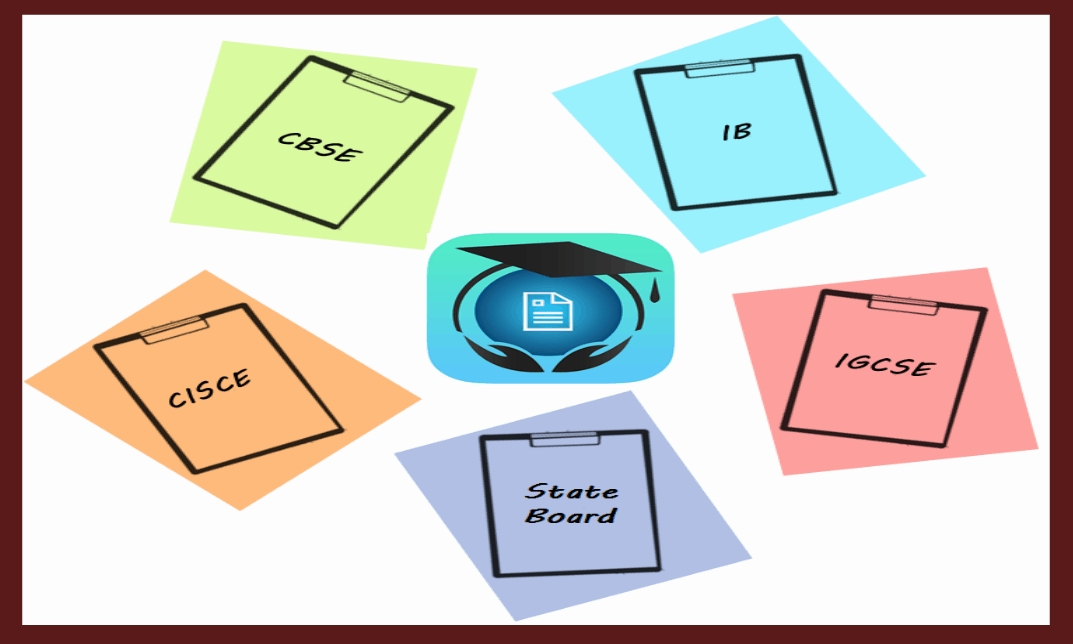 CBSE ICSE Stateboard MAtric-IGCSE- streams that you should know